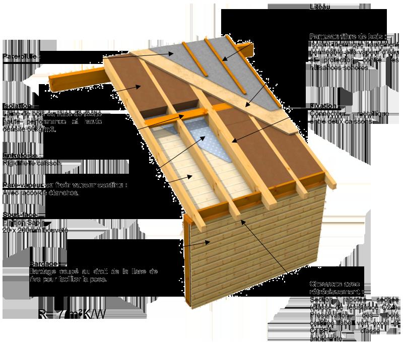 charpente du massif central maison bois le pack toiture. Black Bedroom Furniture Sets. Home Design Ideas